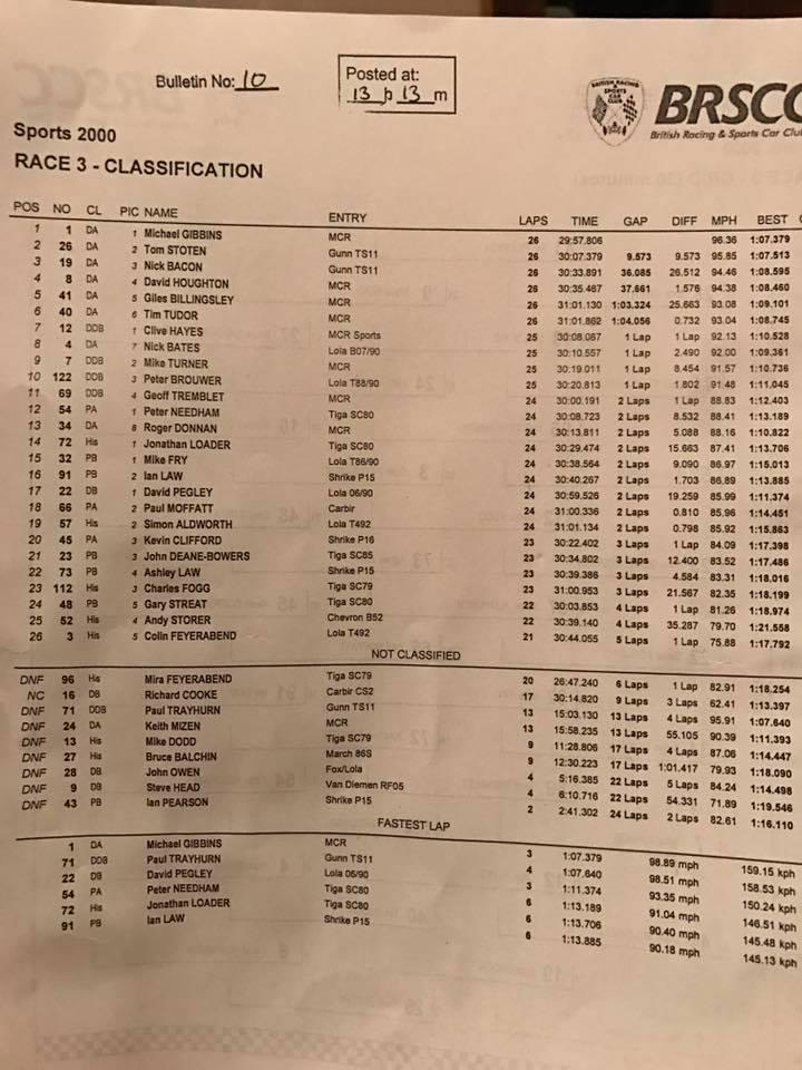 Silverstone International Sports 2000 round 1 race 1